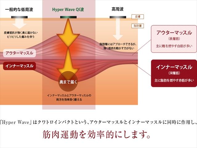hwave_01_R.jpg